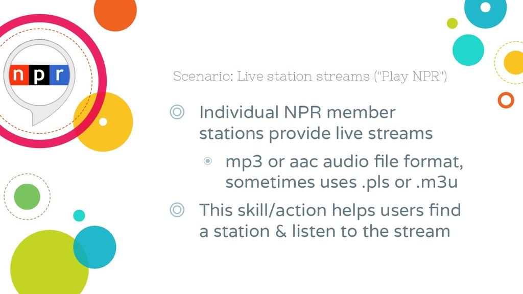 "Scenario: Live station streams (""Play NPR"") ◎ I..."