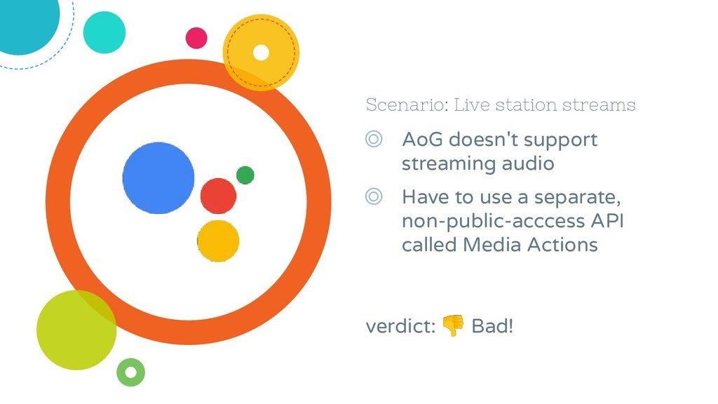 Scenario: Live station streams ◎ AoG doesn't su...