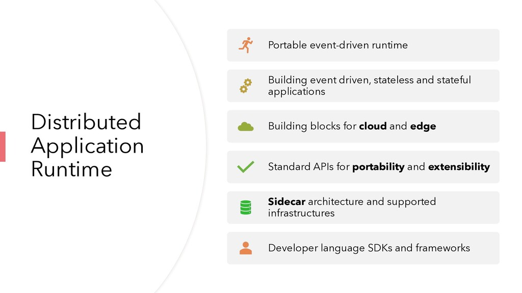 Distributed Application Runtime Portable event-...