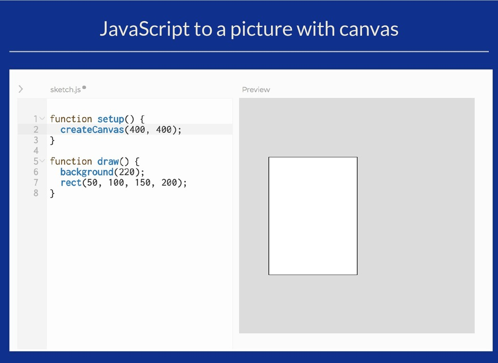 JavaScript to a picture with canvas