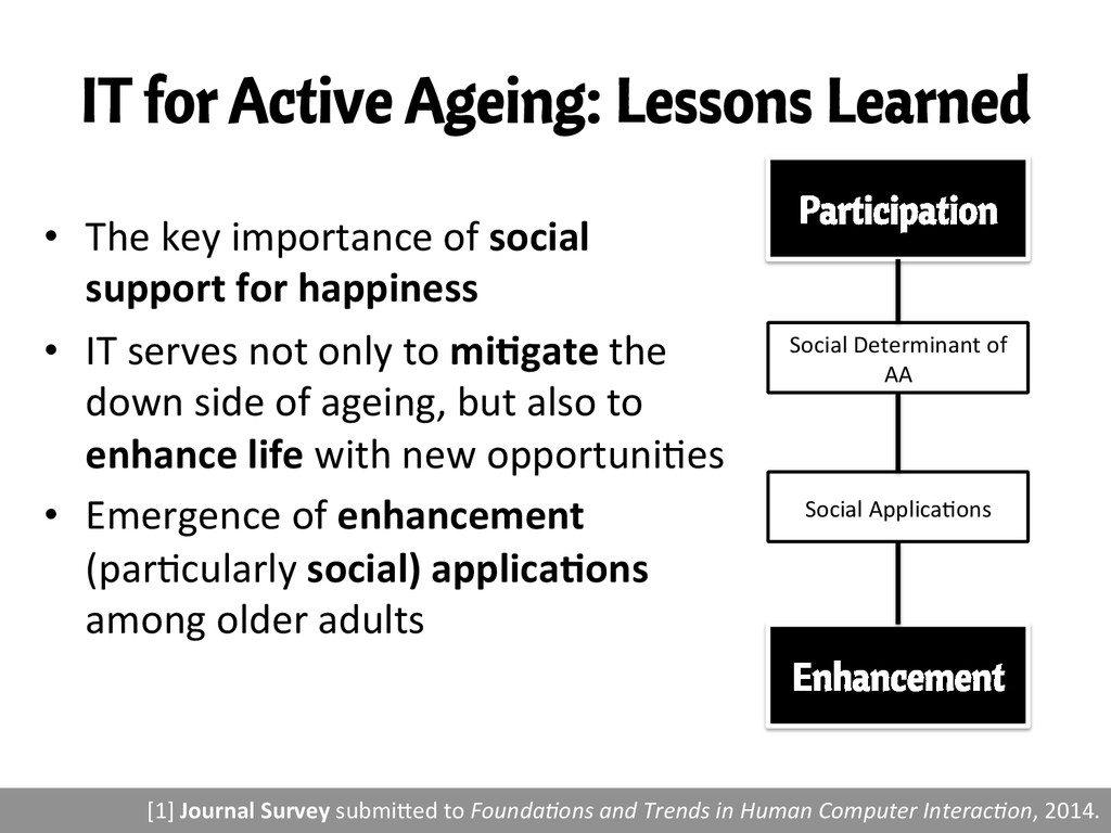 IT for Active Ageing: Lessons Learned Enhanceme...