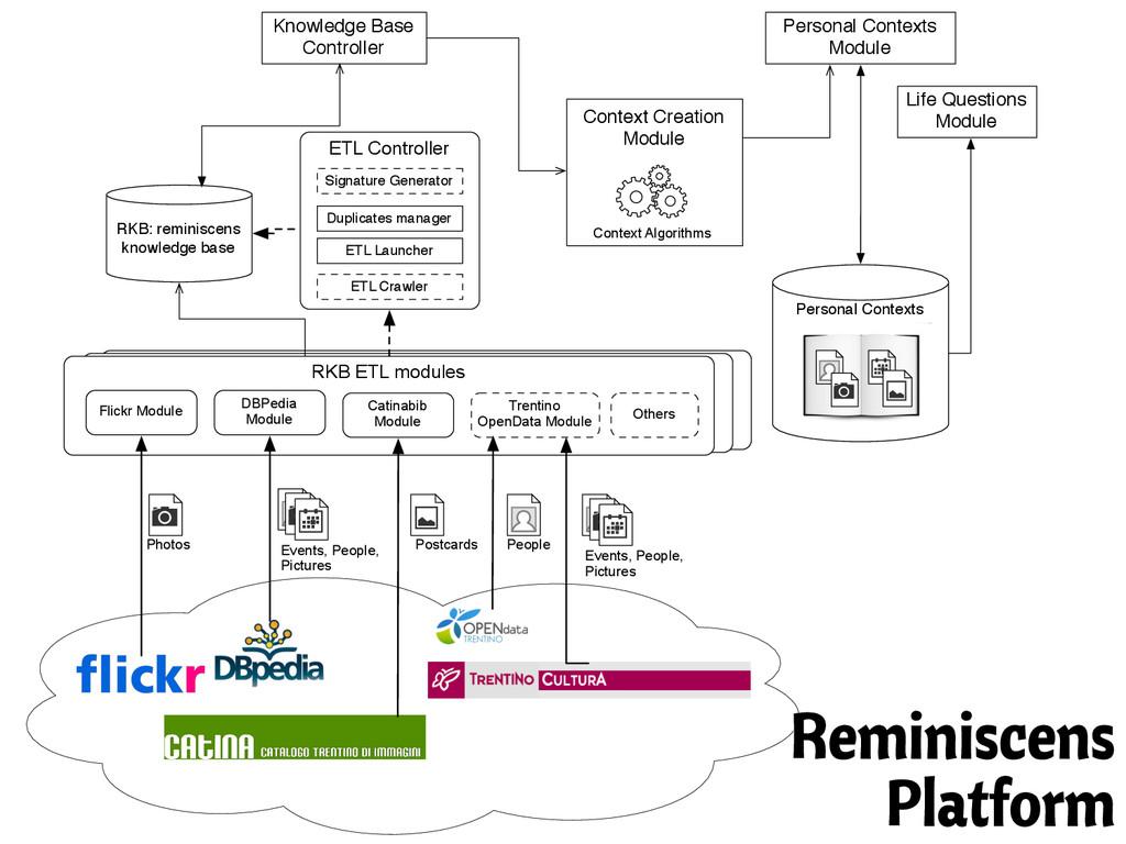 Life Questions Module ETL Controller RKB: remin...