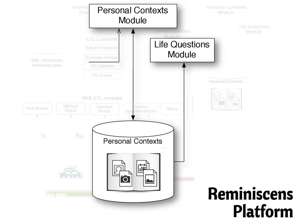 Life Questions Module Personal Contexts Persona...