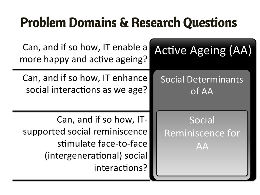 Problem Domains & Research Questions Can, an...