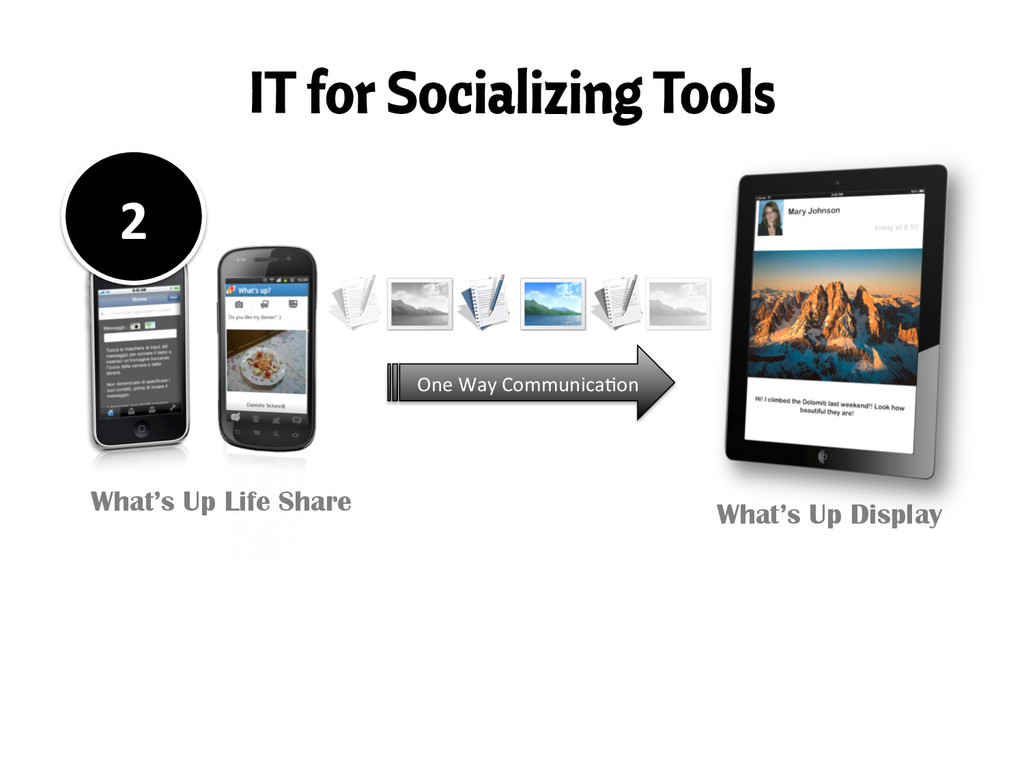 IT for Socializing Tools What's Up Display One...