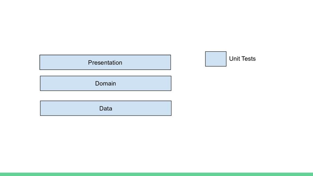 Unit Tests Domain Data Presentation