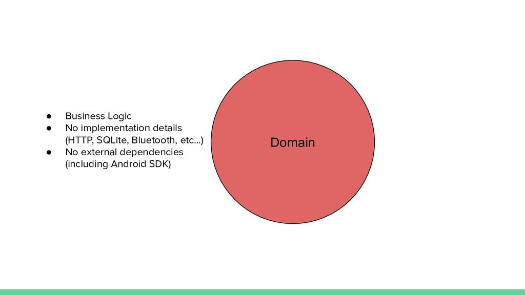 Domain ● Business Logic ● No implementation det...