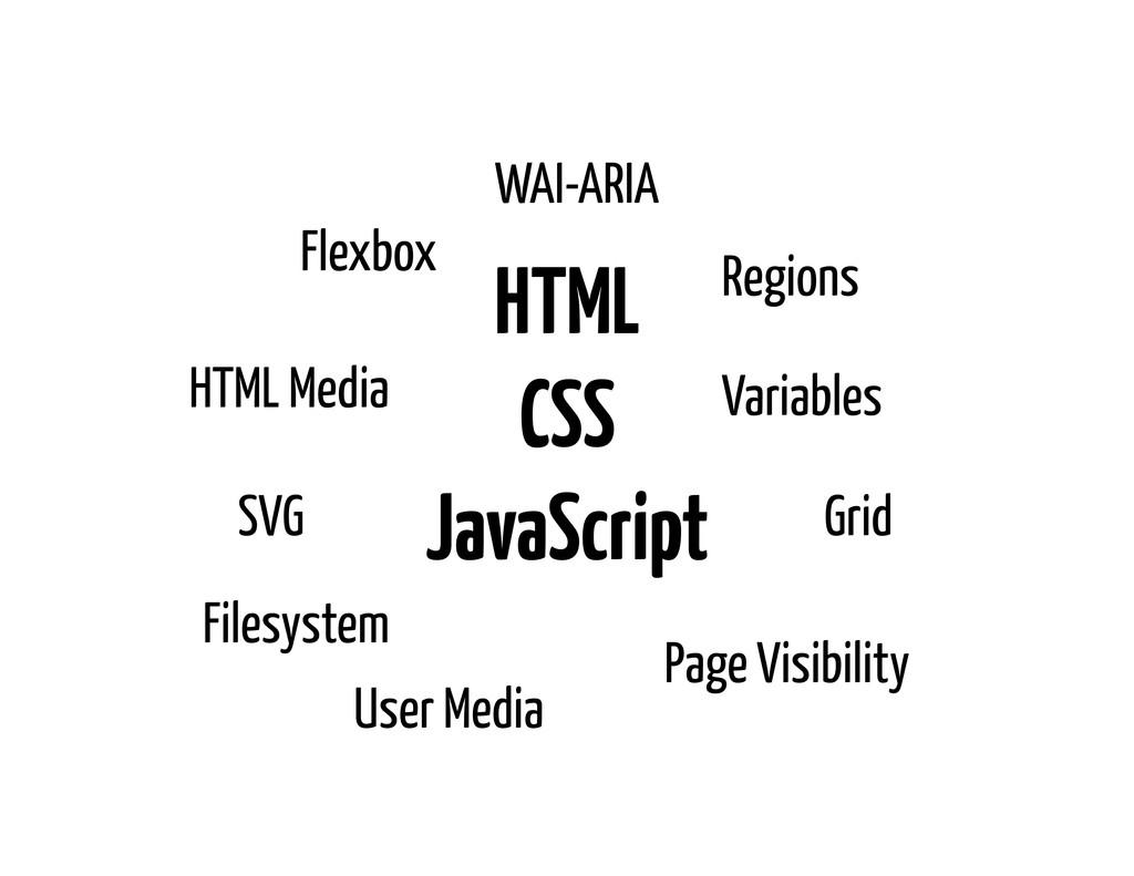 HTML CSS JavaScript Flexbox Regions WAI-ARIA SV...