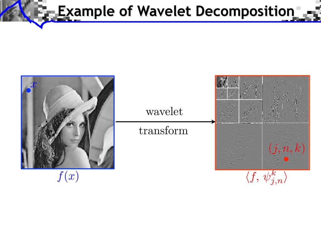 wavelet f, k j,n Example of Wavelet Decompositi...