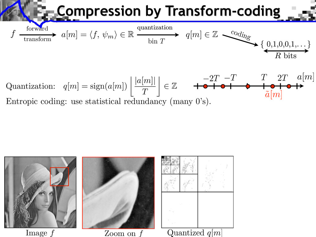 Compression by Transform-coding Image f Zoom on...