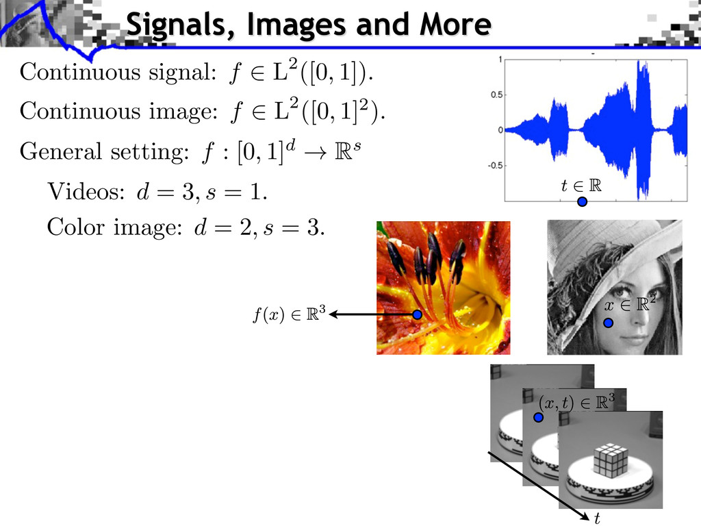 Continuous image: f 2 L 2 ([0 , 1] 2 ). General...