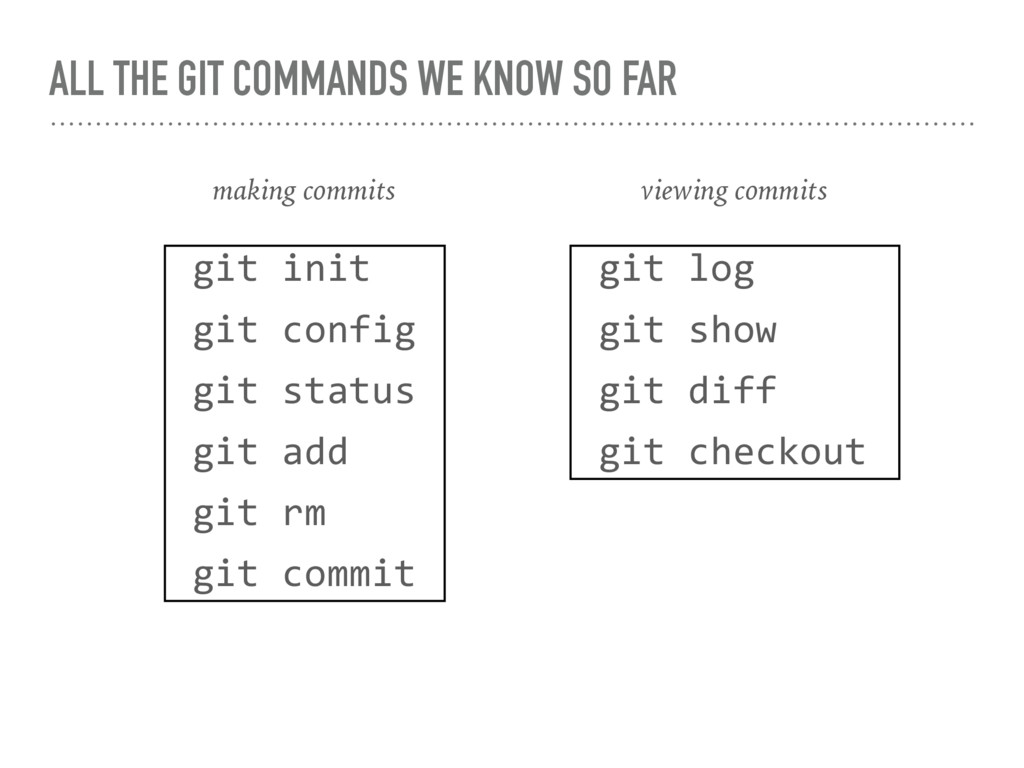 ALL THE GIT COMMANDS WE KNOW SO FAR git log git...