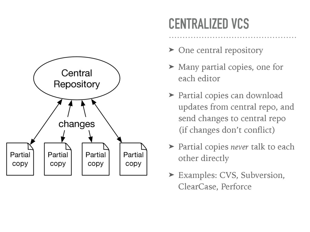 Central Repository Partial copy Partial copy Pa...