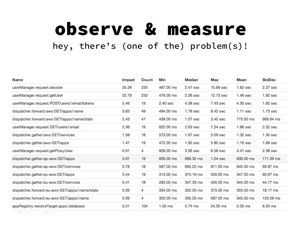 observe & measure hey, there's (one of the) pro...