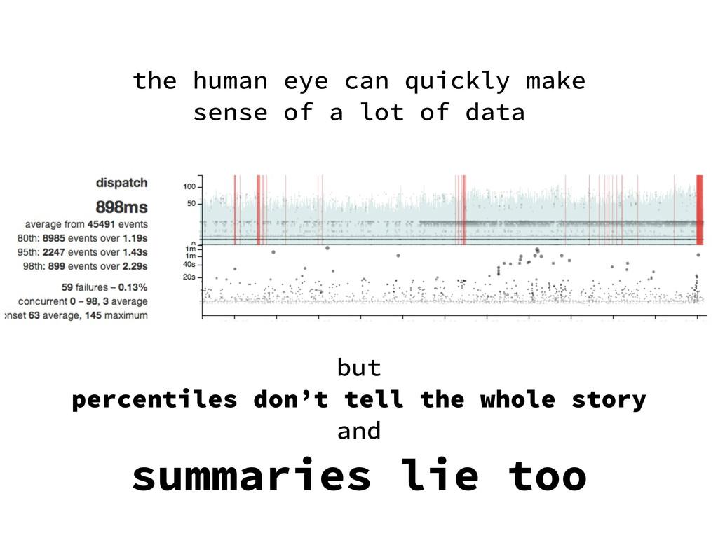 the human eye can quickly make sense of a lot o...