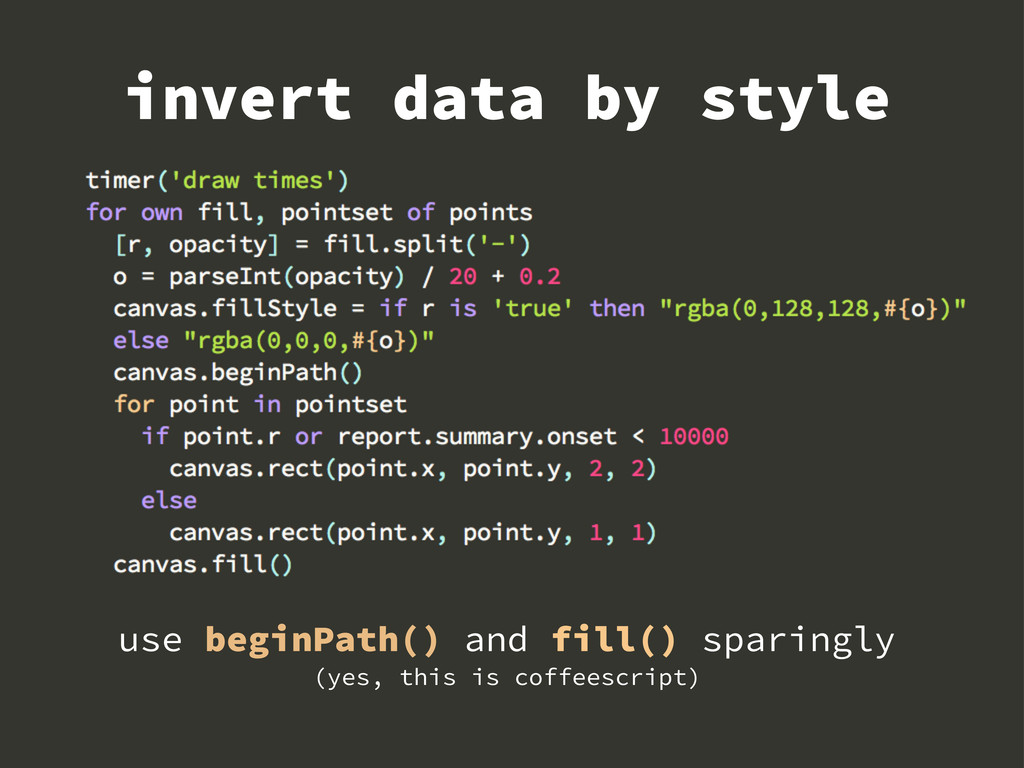 invert data by style use beginPath() and fill()...