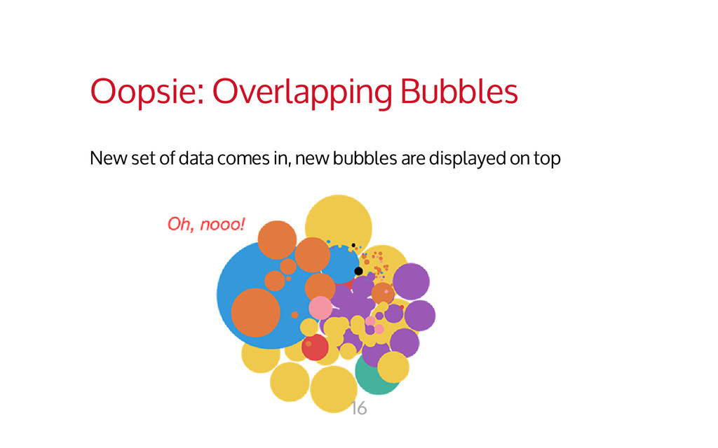 Oopsie: Overlapping Bubbles New set of data com...