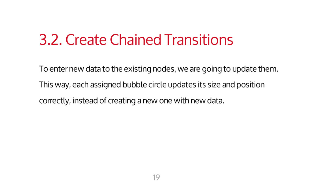 3.2. Create Chained Transitions To enter new da...