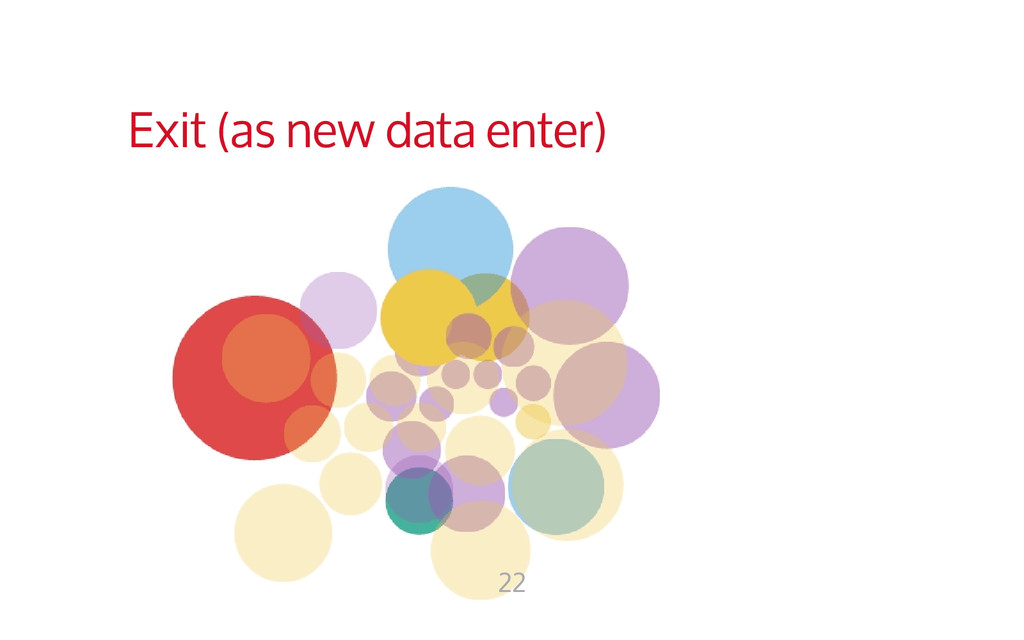 Exit (as new data enter) 22