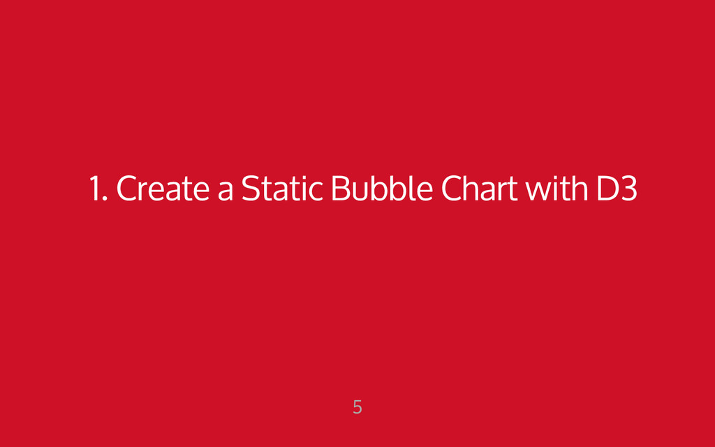 1. Create a Static Bubble Chart with D3 5