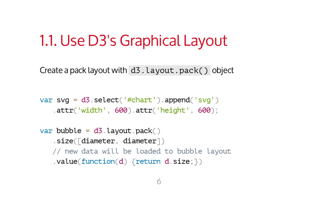 1.1. Use D3's Graphical Layout Create a pack la...