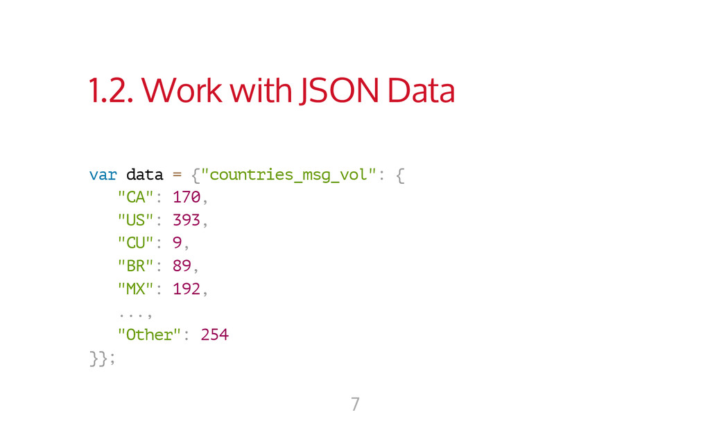 """1.2. Work with JSON Data v a r d a t a = { """" c ..."""