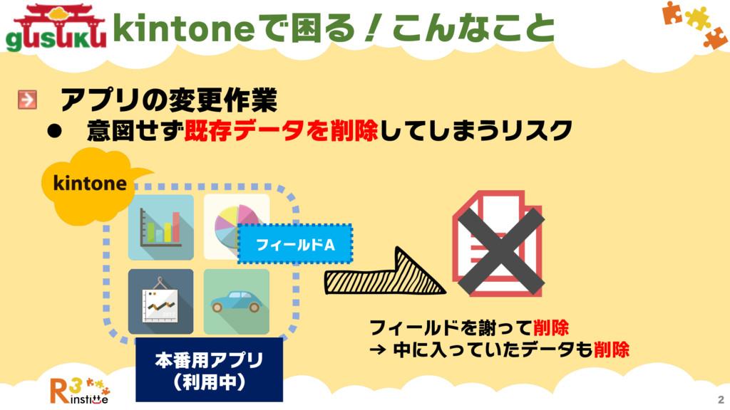 アプリの変更作業 l 意図せず既存データを削除してしまうリスク kintoneで困る!こんなこ...