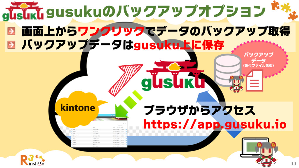gusukuのバックアップオプション 11 画面上からワンクリックでデータのバックアップ取得 ...