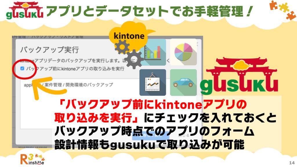 アプリとデータセットでお手軽管理! 14 「バックアップ前にkintoneアプリの 取り込みを...