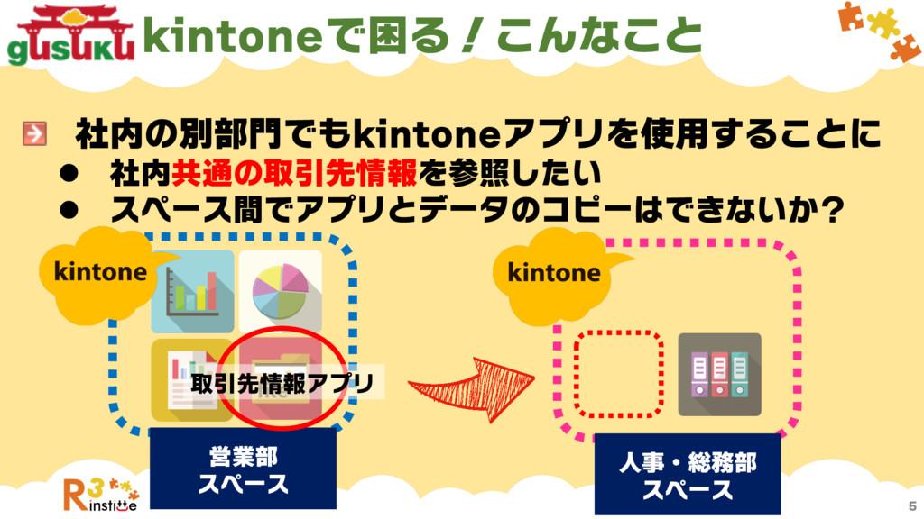 社内の別部門でもkintoneアプリを使用することに l 社内共通の取引先情報を参照したい l...