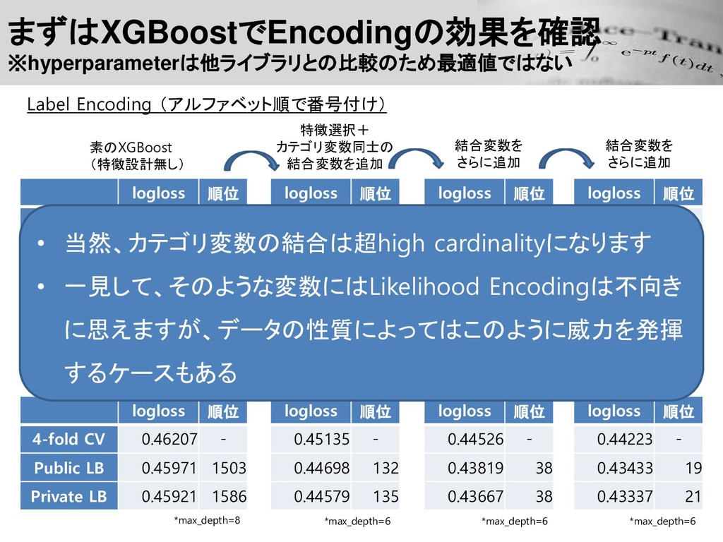 まずはXGBoostでEncodingの効果を確認 ※hyperparameterは他ライブラ...