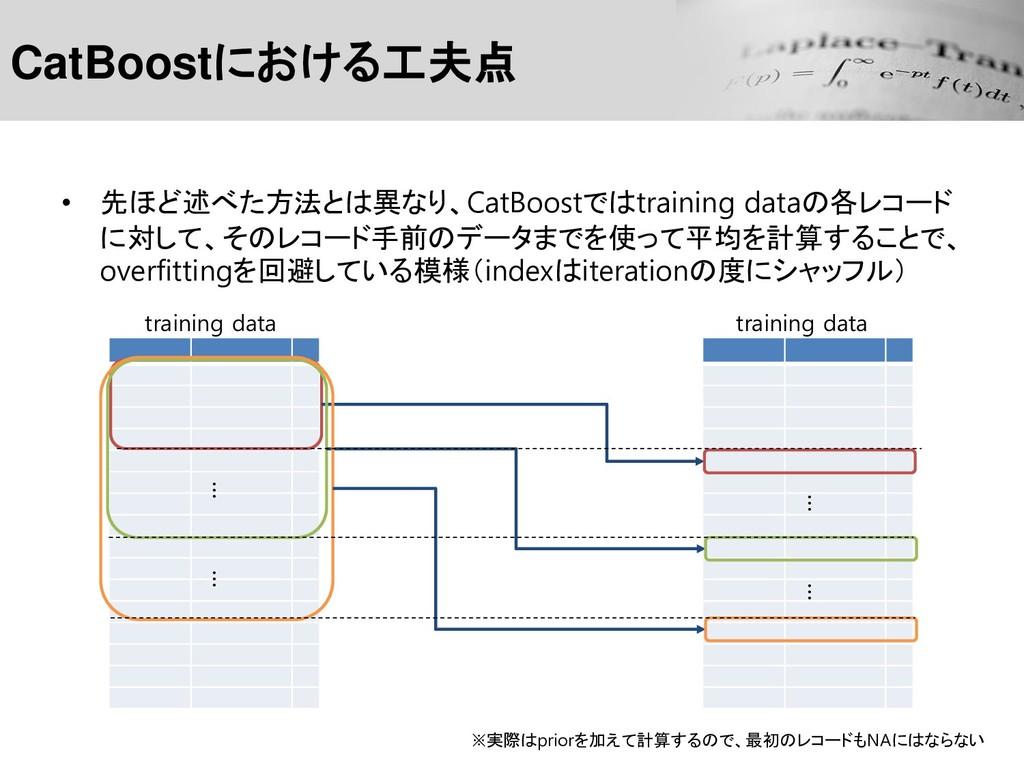 CatBoostにおける工夫点 • 先ほど述べた方法とは異なり、CatBoostではtrain...