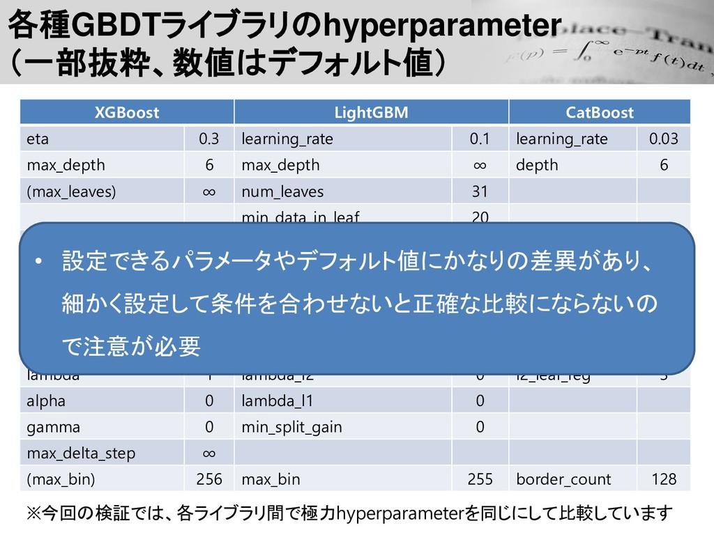 各種GBDTライブラリのhyperparameter (一部抜粋、数値はデフォルト値) XGB...