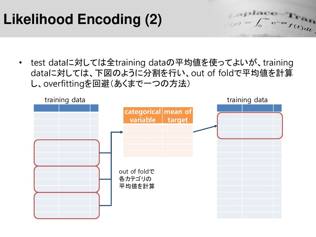 Likelihood Encoding (2) • test dataに対しては全traini...