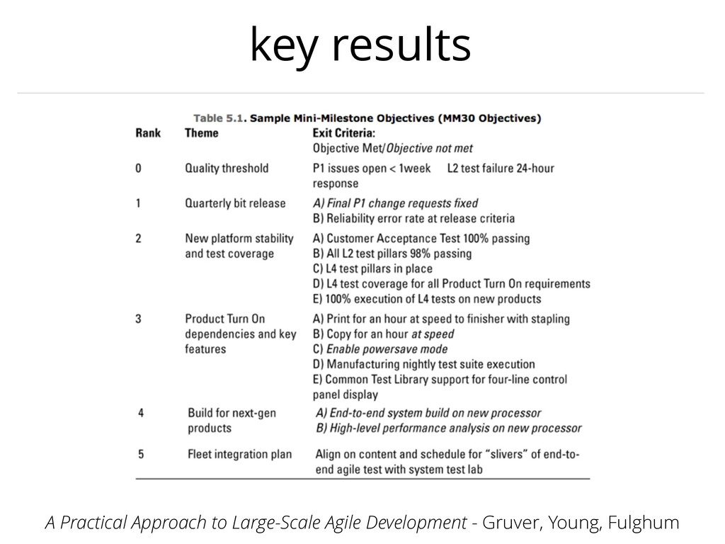 key results A Practical Approach to Large-Scale...