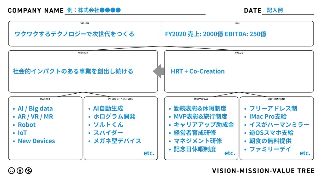 COMPANY NAME DATE VISION-MISSION-VALUE TREE VIS...