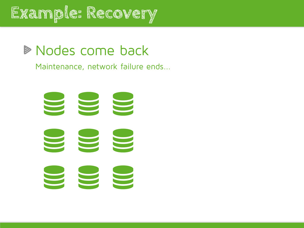 Nodes come back Maintenance, network failure en...