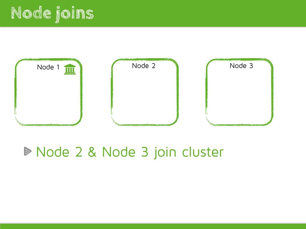 Node joins Node 1 . Node 2 Node 3 Node 2 & Node...