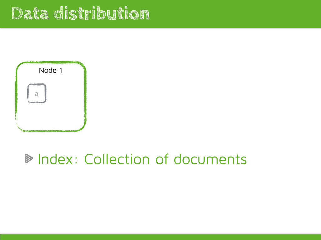 Data distribution Node 1 a Index: Collection of...