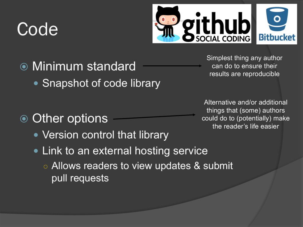 Code ž Minimum standard — Snapshot of code libr...
