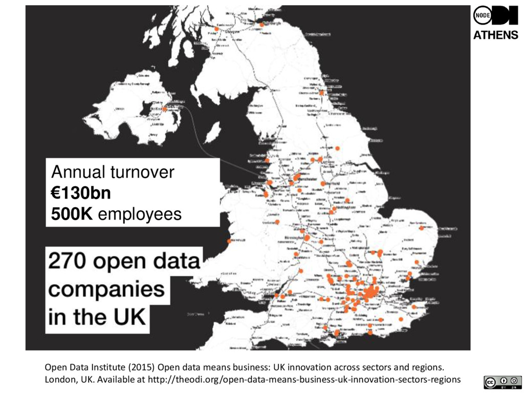 Open Data Institute (2015) Open data means busi...