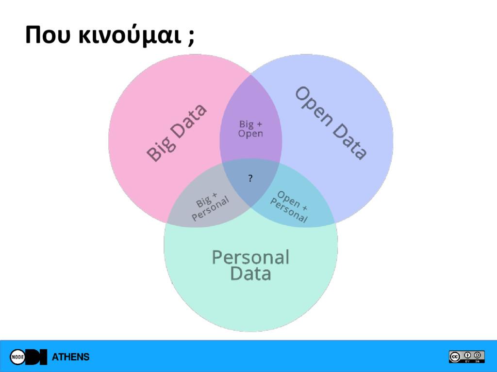 Που κινούμαι ; big data