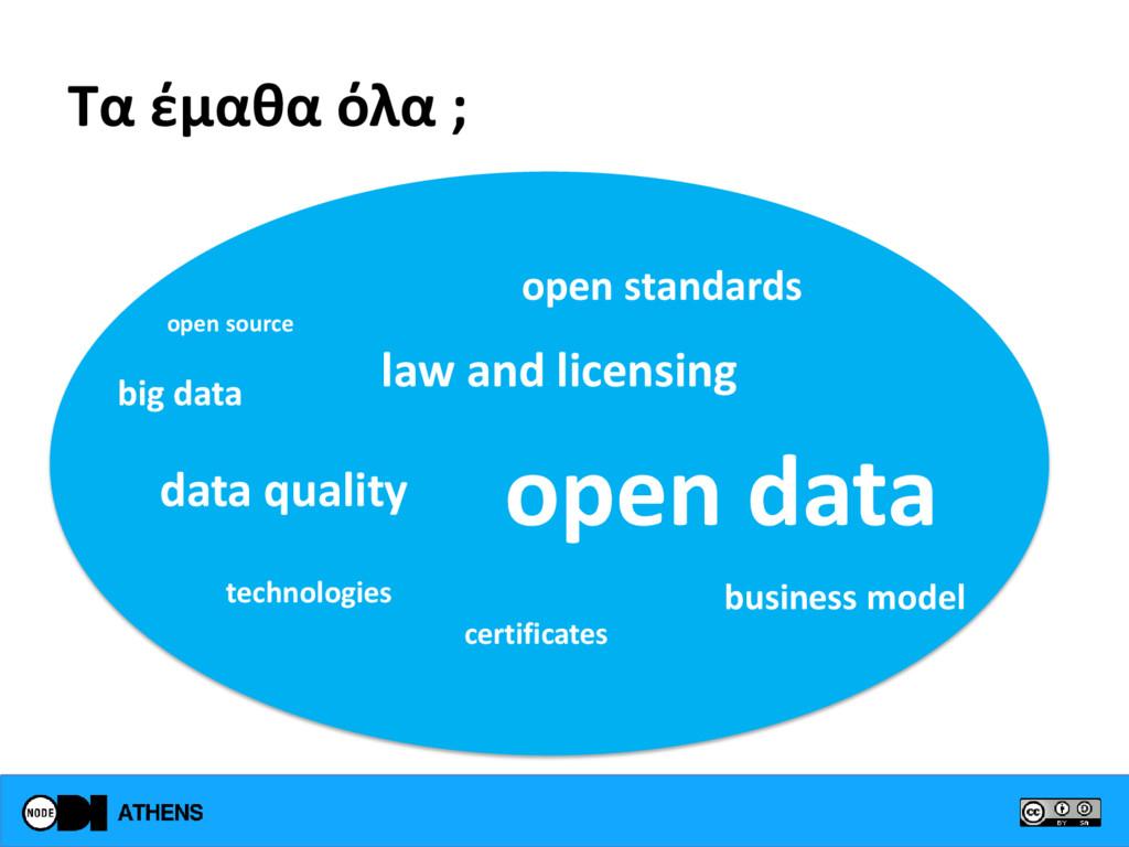 Τα έμαθα όλα ; law and licensing open data cert...