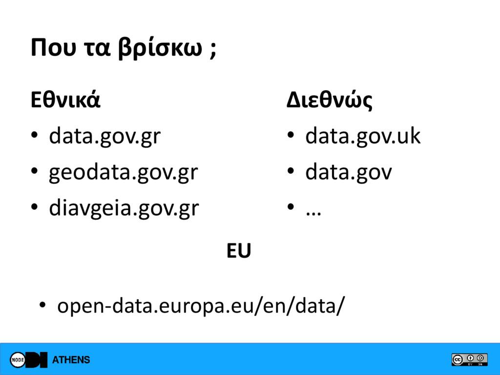 Που τα βρίσκω ; Εθνικά • data.gov.gr • geodata....