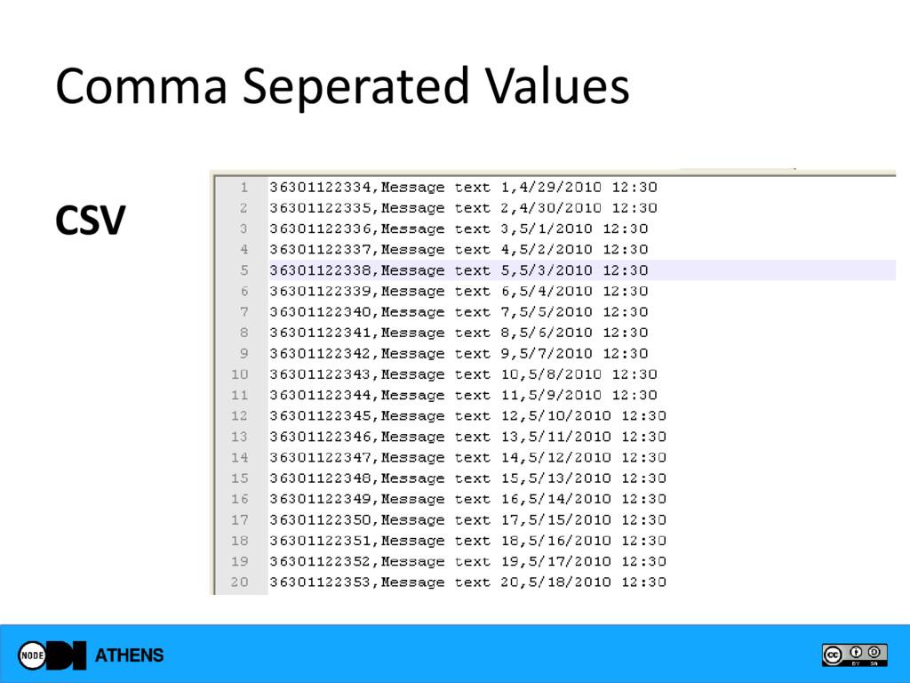 Comma Seperated Values CSV