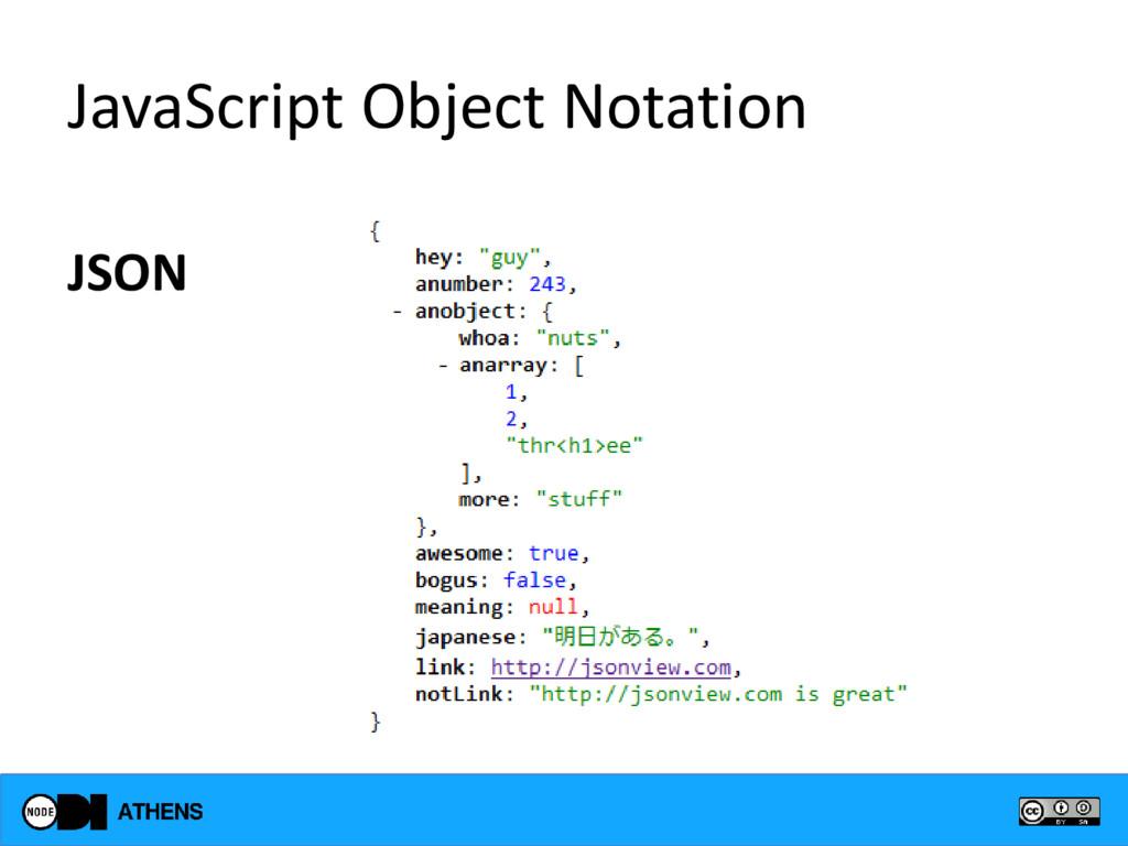 JavaScript Object Notation JSON