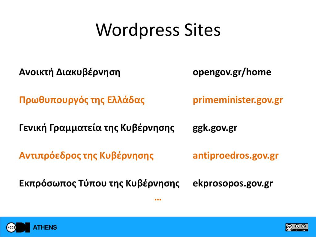 Wordpress Sites Ανοικτή Διακυβέρνηση opengov.gr...