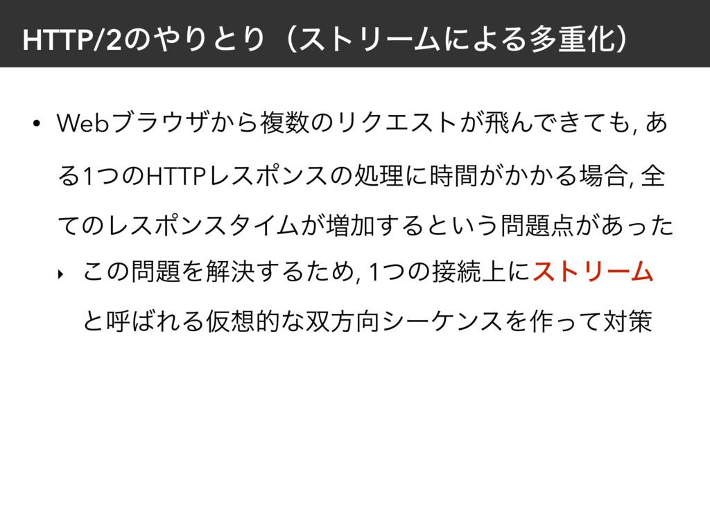 HTTP/2ͷΓͱΓʢετϦʔϜʹΑΔଟॏԽʣ • Webϒϥβ͔ΒෳͷϦΫΤετ͕ඈΜ...
