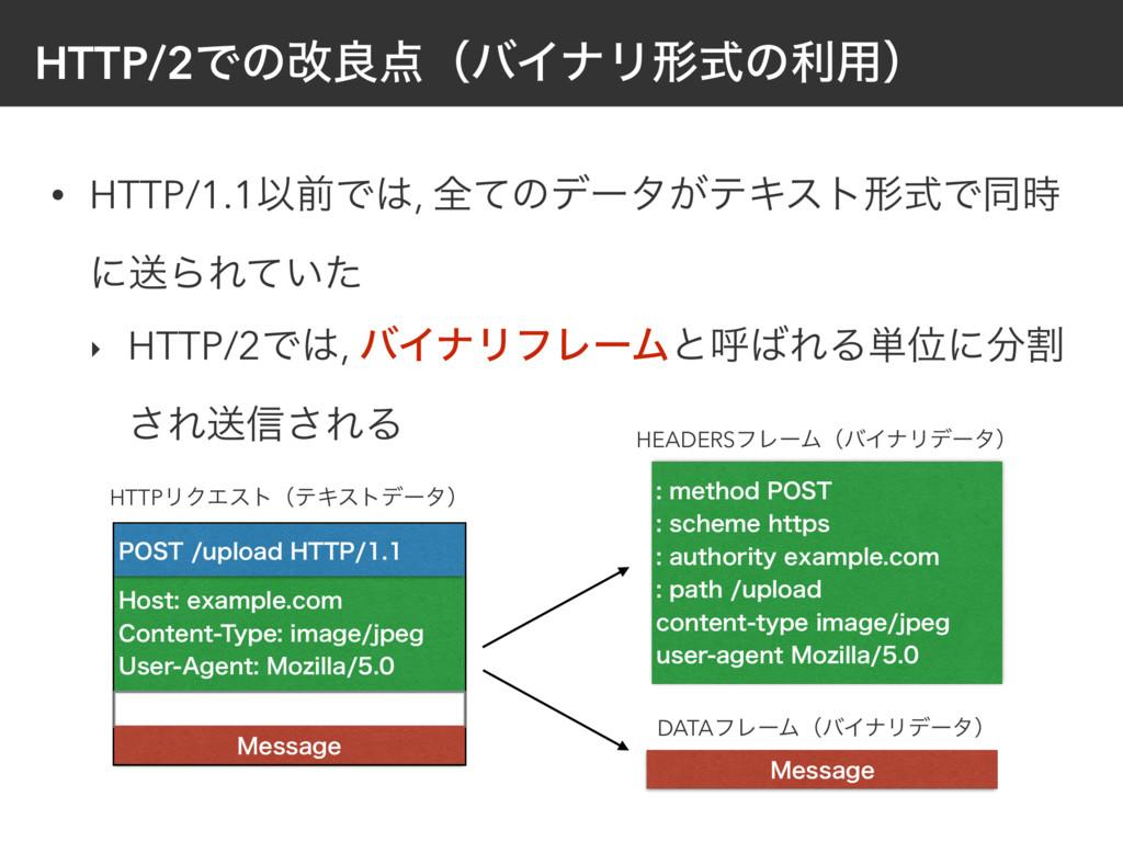 HTTP/2ͰͷվྑʢόΠφϦܗࣜͷར༻ʣ • HTTP/1.1ҎલͰ, શͯͷσʔλ͕ς...