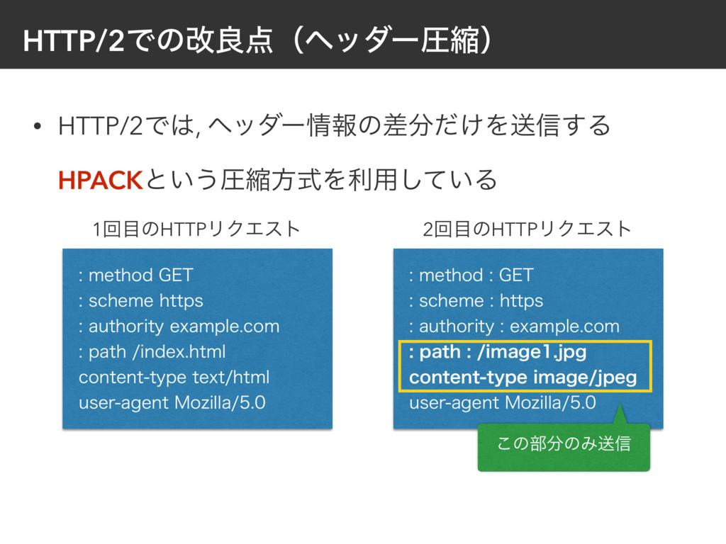 HTTP/2Ͱͷվྑʢϔομʔѹॖʣ • HTTP/2Ͱ, ϔομʔใͷ͚ࠩͩΛૹ৴͢...